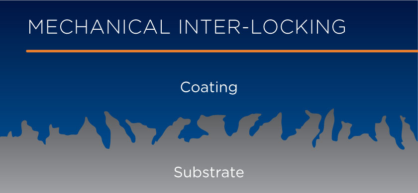 Mehcanical Inter-Locking-04